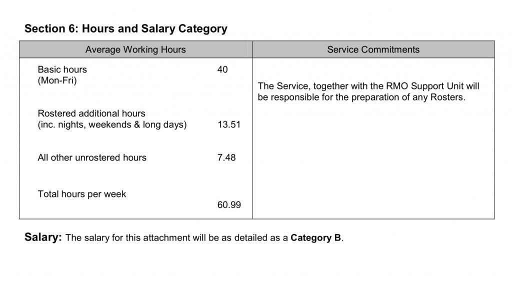 Hours and Salary for house officer payscales
